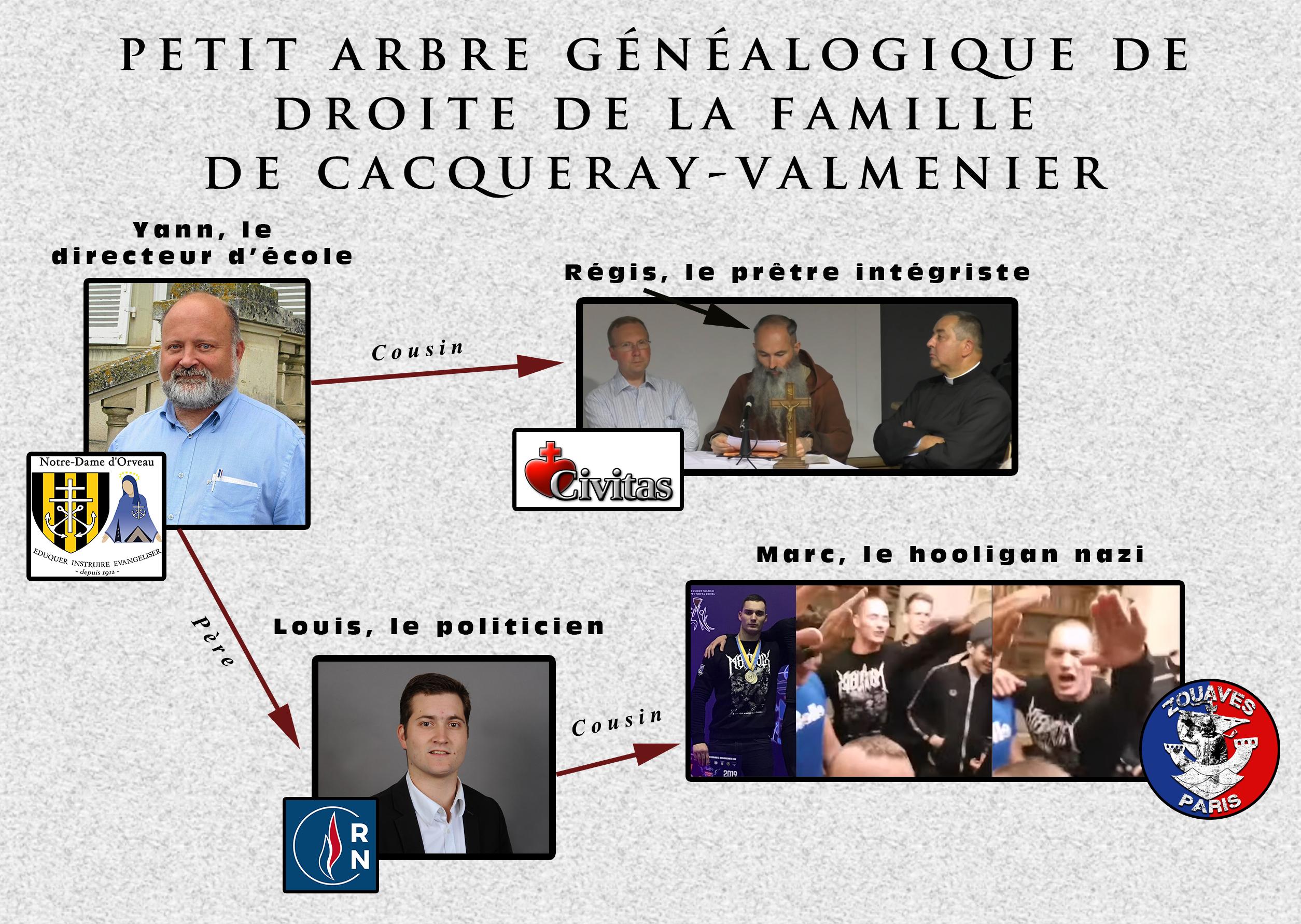 Cacqueray-Valmenier